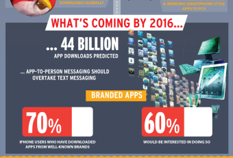 History – Mystery Of Mobile Application Development Revealed HERE