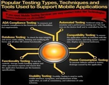mobile-application-testing-4