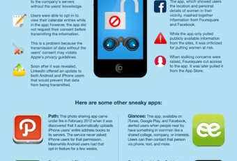 Mobile Application Developer & Users : Stay Away From Sneaky Apps