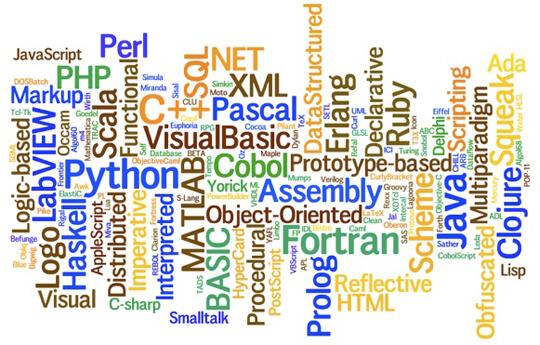 C#+python+php+java+script