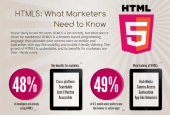 HTML5 Application Development: From Shiny Present To Brighter Future