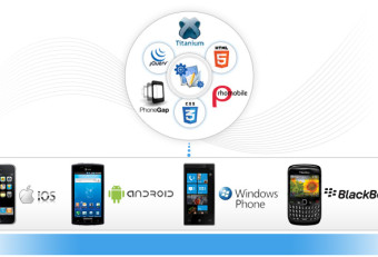 Mobile Apps Development Services: Bring Multiple Advantages