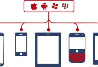 How are Mobile Apps Revolutionizing The Business
