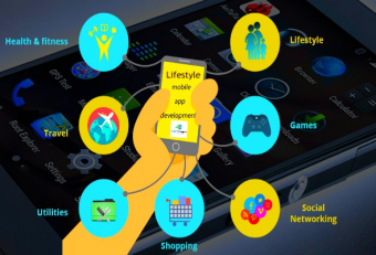 Lifestyle App Development: Get Started With Innovative Apps To Rev Up profits