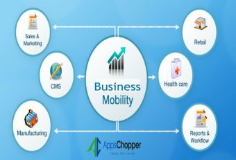 Business App Development: A Crucial Step To Widen Your Business Market Share