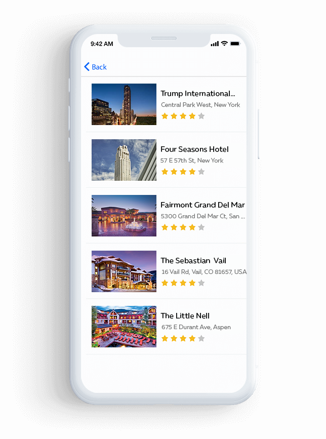 List View of Hotels