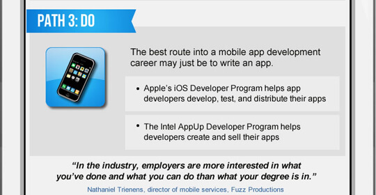 Tips to become Mobile Application Developer