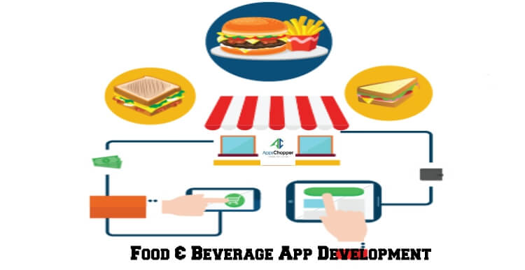 Food & Beverage App Development